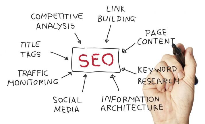 ホームページが検索時に引っかからない場合の対策4選_seo対策